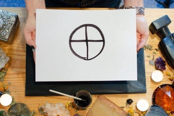 Protection-symbols-solar-cross