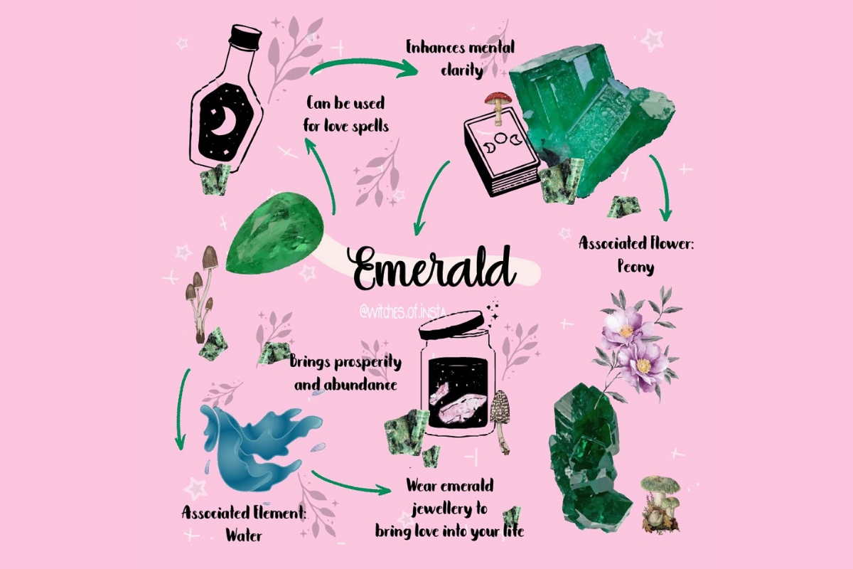 Emerald Benefits