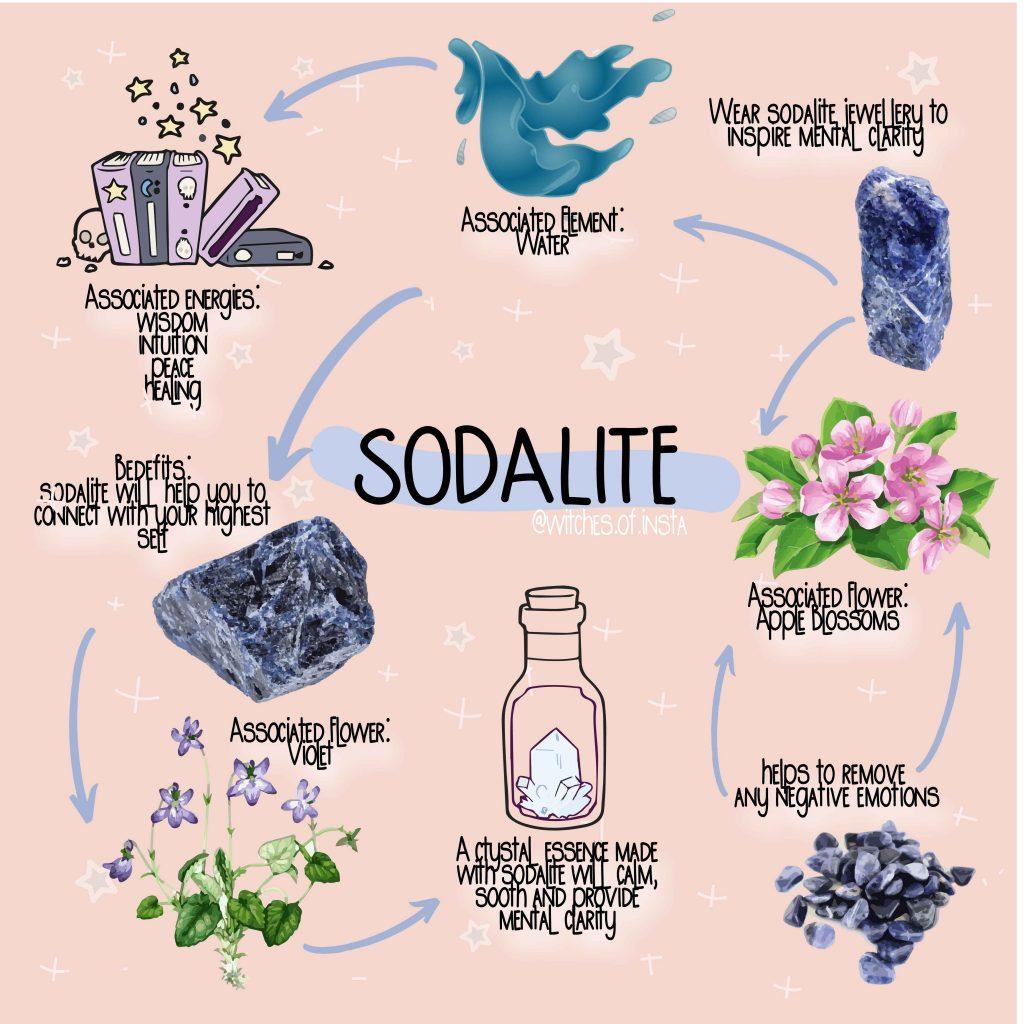 Sodalite benefits