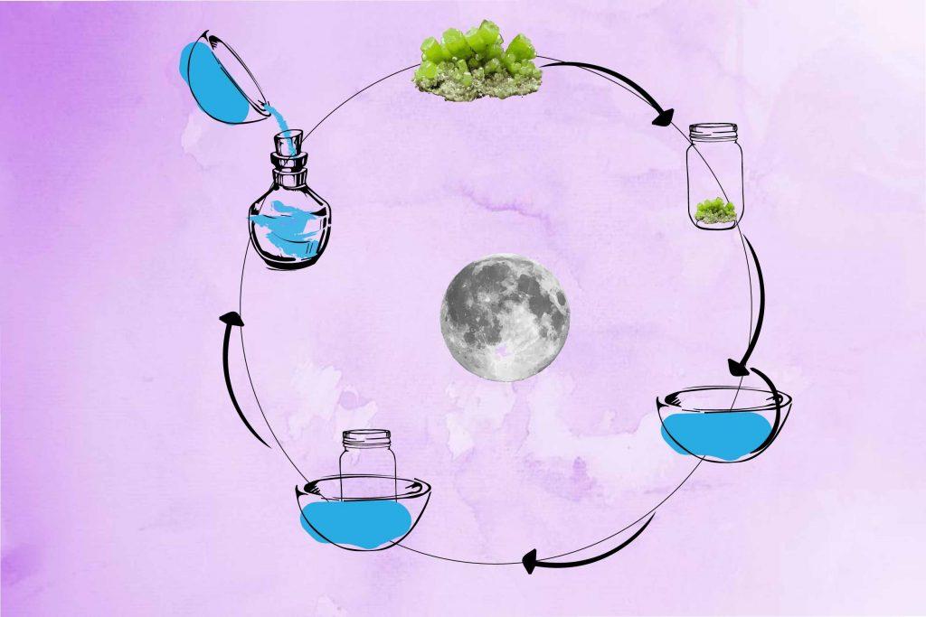 How to Make a crystal Essence