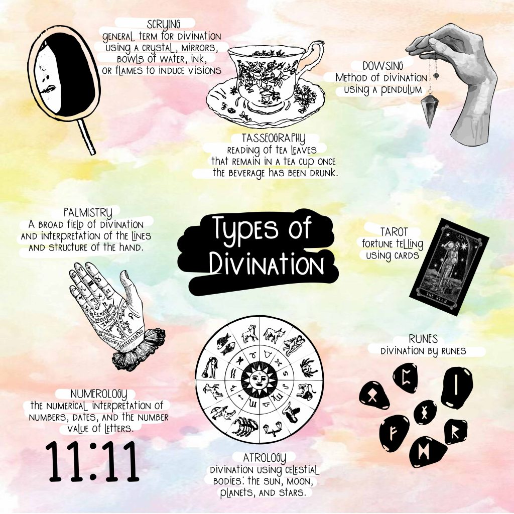 Beginner Witch Guide - types of divination illustrated and named against a multicoloured watercolour background