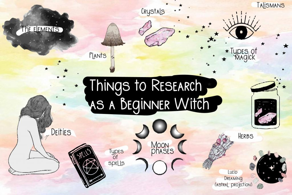 Beginner Witch Guide - 20 Things To Research