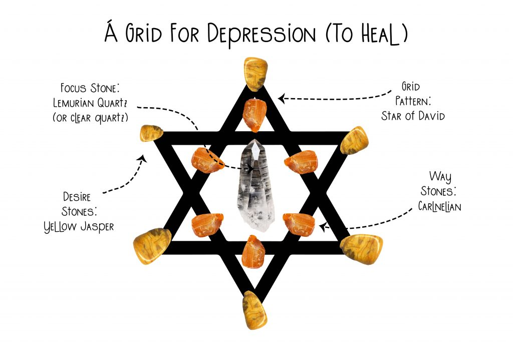 A Crystal Grid For Depression ( To Heal)