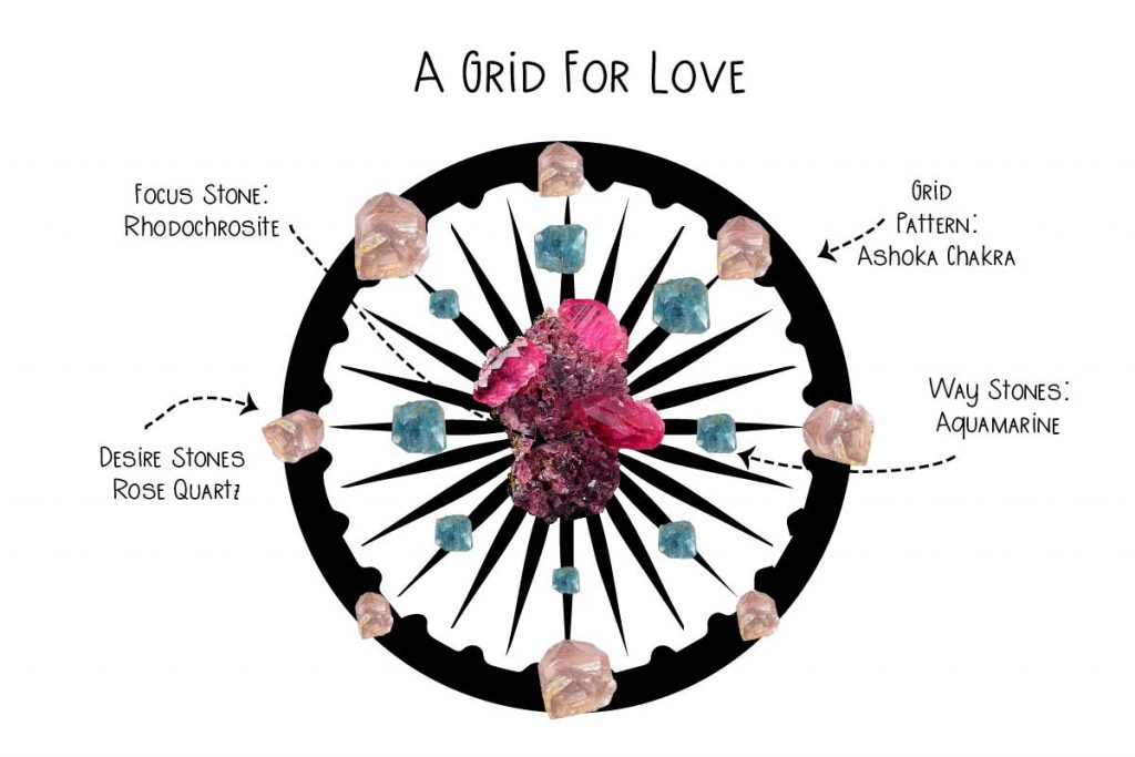 A Crystal Grid For Love