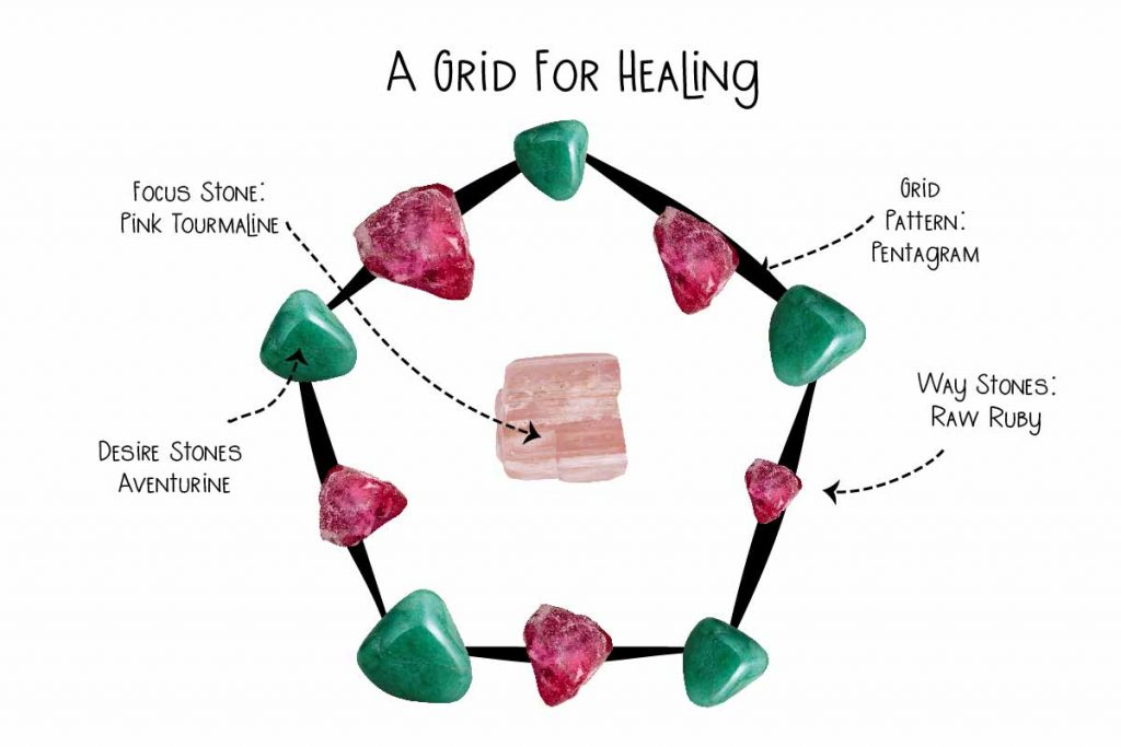 Crystal Grid For Healing