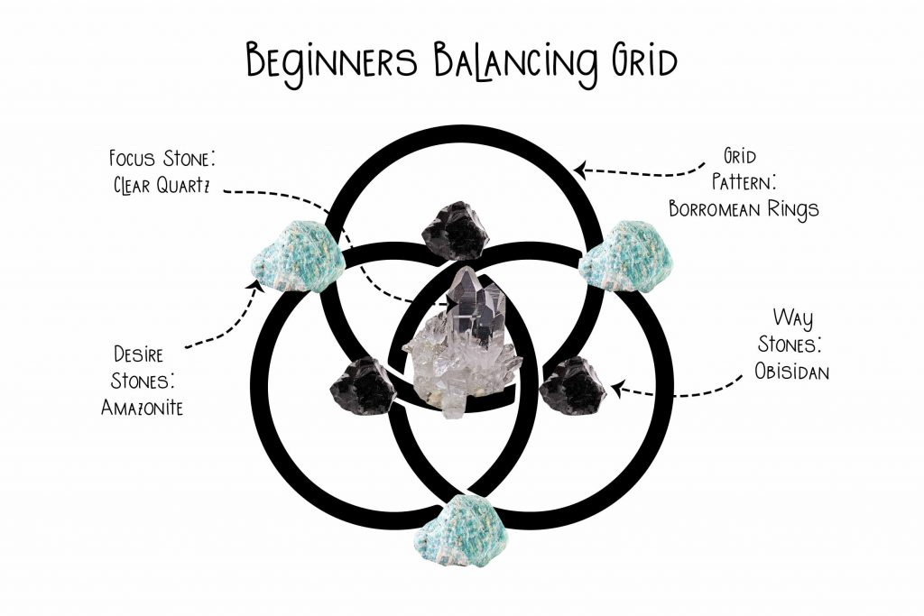 Beginners Crystal Grid