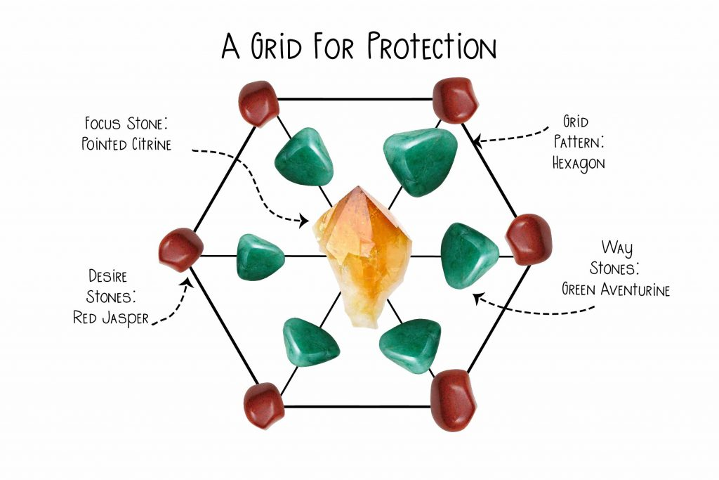 A crystal grid for protection