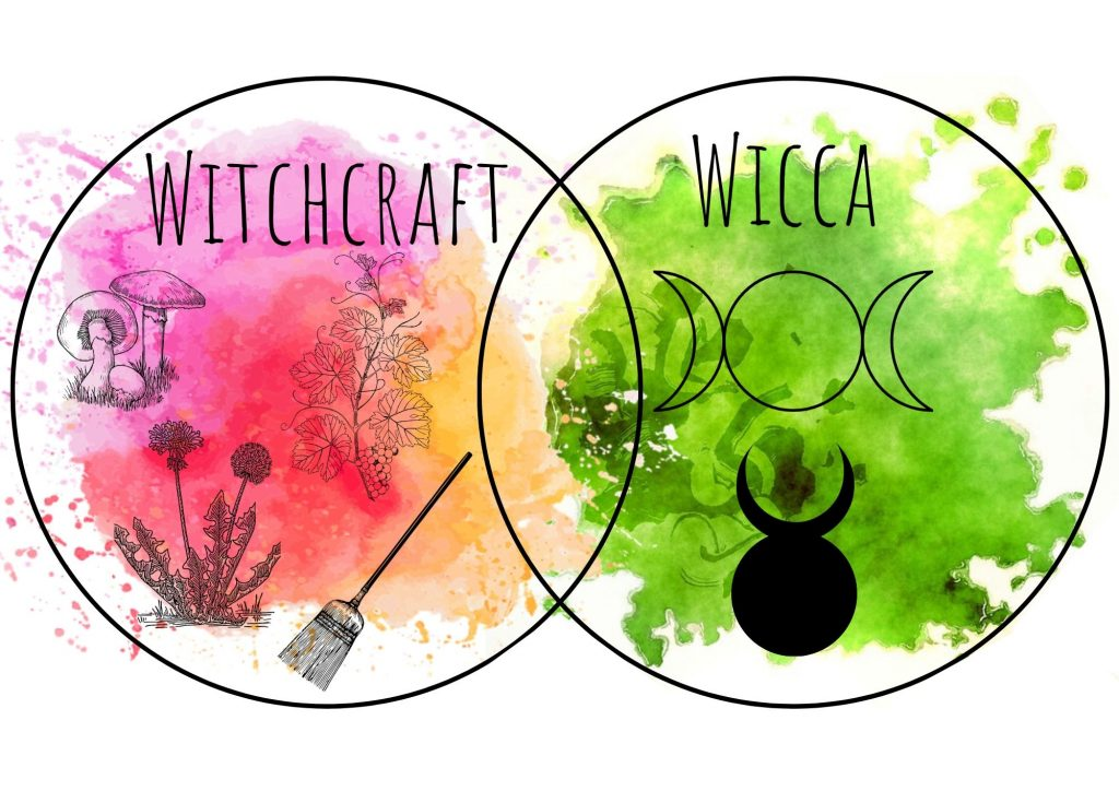 what is the difference between wicca and witchcraft image 1