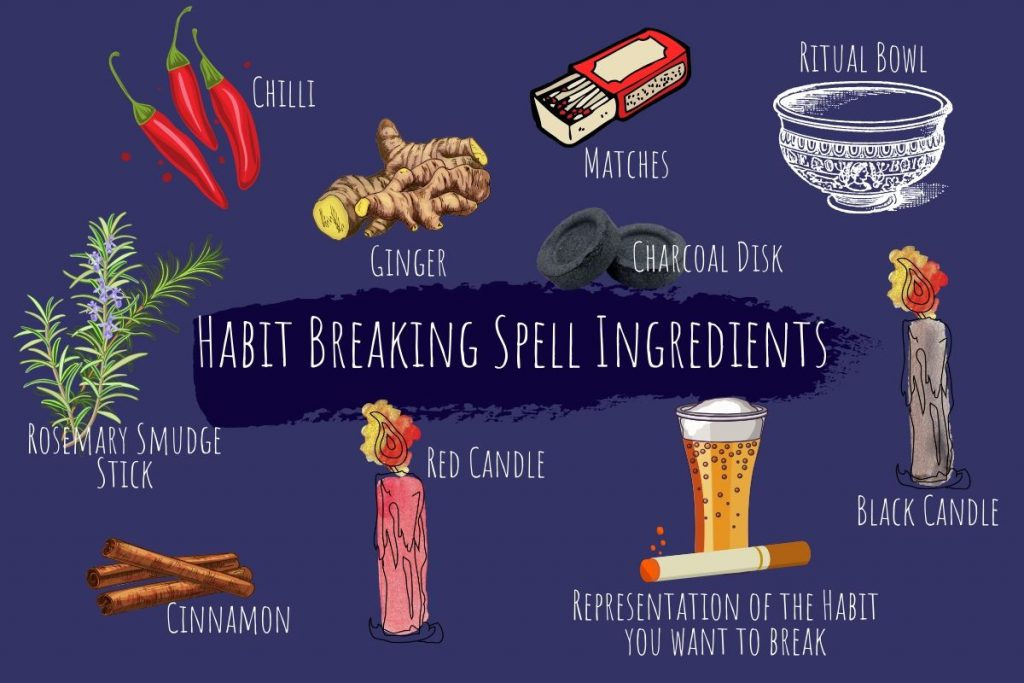 bad habit breaking spell 10 ingredients illustrated and named on a dark blue background