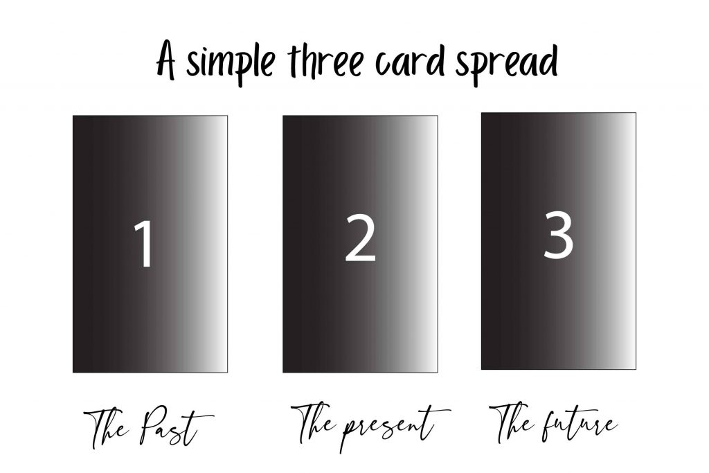 A simple three card tarot spread