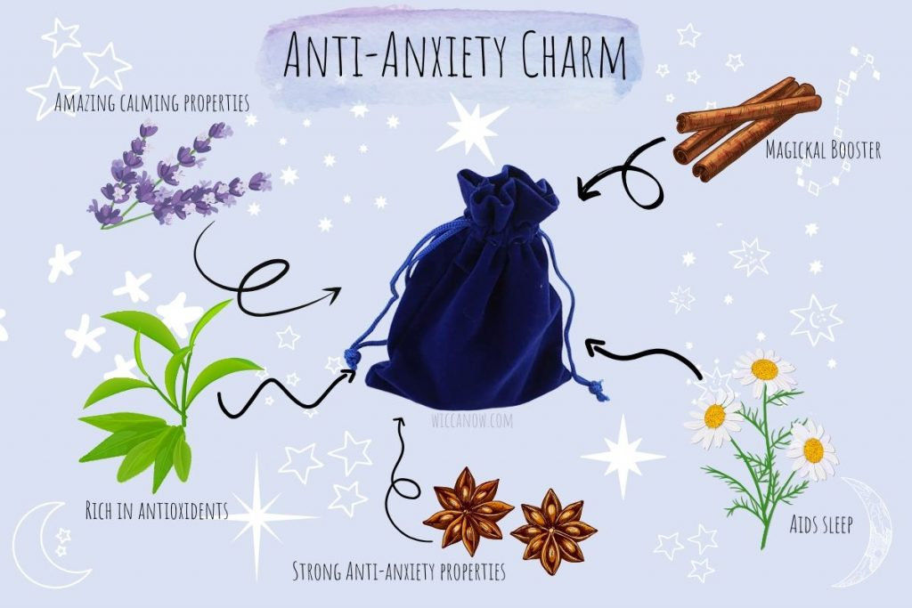 anti-anxiety charm graphic