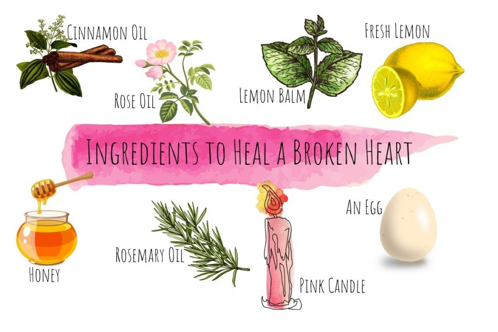 ingredients for ritual to heal a broken heart. Illustrated and named images of each ingredient on a white background with ingredients to heal a broken heart written in the middle against a bright pink watercolour brushstroke