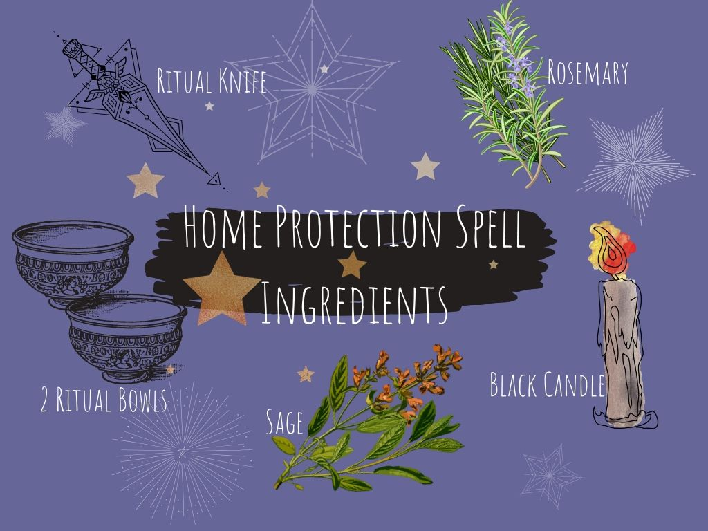 home protection spell ingredients of a ritual knife, rosemary, a black candle, 2 ritual bowls and sage illustrated on a blue background with white and gold stars around the ingredients