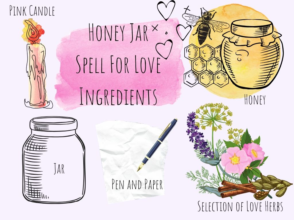 honey jar spell for love ingredients illustrated against a pink background with each ingredient named