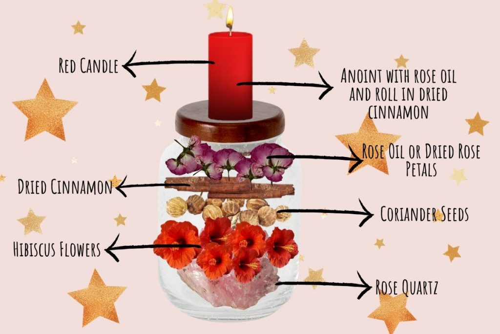 love jar spell with hibiscus for the magickal properties of hibiscus