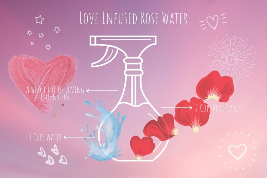 recipe for love infused rose water