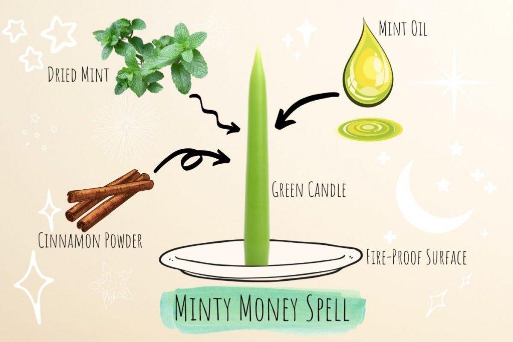 mint money spell